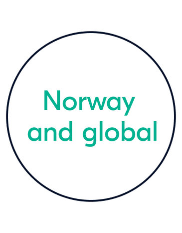 Norway And Global